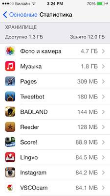 Как ускорить айфон 4