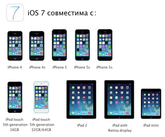 инструкция iphone 4 на русском языке